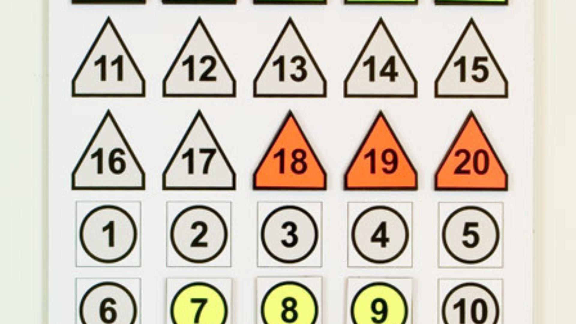 Tafel laufende Nummern Einsatzstellen