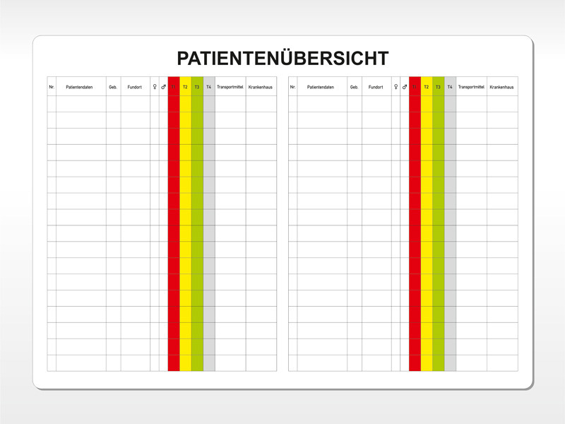 Patientenübersicht