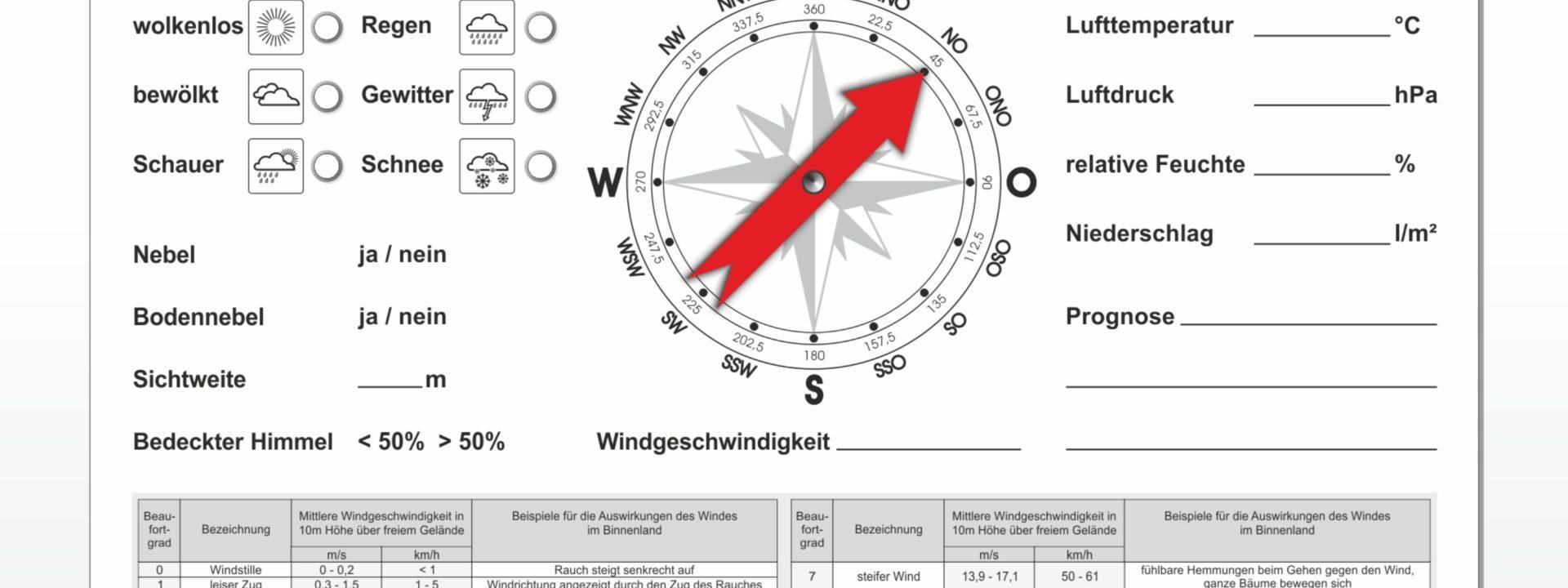 Wettertafel mit Beaufort-Skala